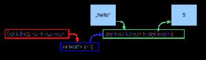 FunctorsInGraphics-6